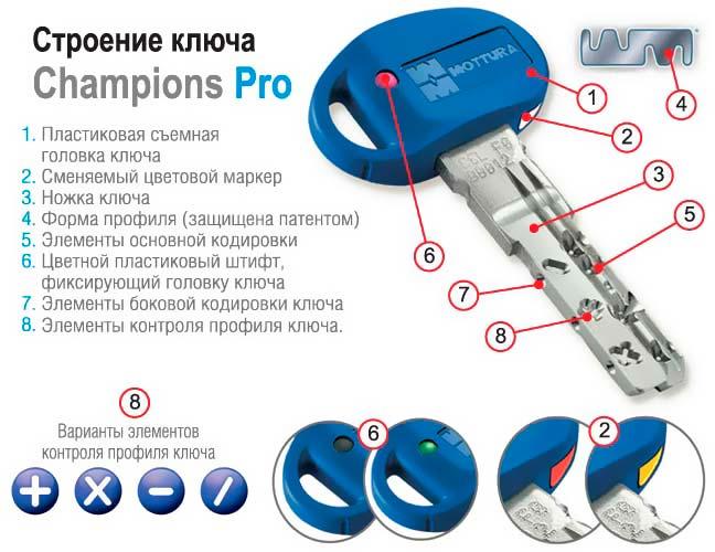 champions-pro-key