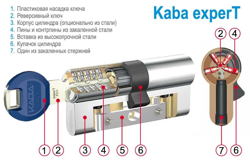 Цилиндр Kaba Expert  95 (40х55)T, тумблер, никель, 5 кл.