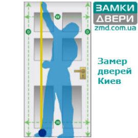 Замер межкомнатной двери Киев