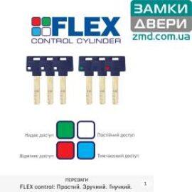 Цилиндры MUL-T-LOCK Interactive+FLEX_CONTROL